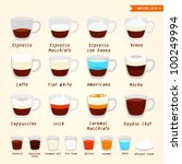 coffee kinds | Shutterstock .eps vector #100249994