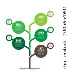 timeline infographics. the... | Shutterstock .eps vector #1005654901