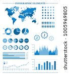 set of blue infographic... | Shutterstock .eps vector #1005969805