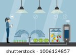 internet of things in... | Shutterstock .eps vector #1006124857