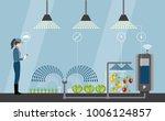 internet of things in... | Shutterstock .eps vector #1006124857