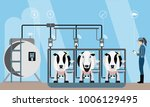internet of things on dairy... | Shutterstock .eps vector #1006129495