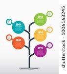 vertical timeline infographics. ... | Shutterstock .eps vector #1006163245