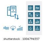cloud computing and server...
