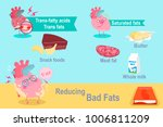 heart with reducing bad fats on ... | Shutterstock .eps vector #1006811209