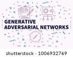 conceptual business... | Shutterstock . vector #1006932769