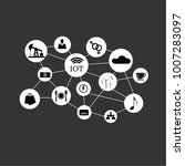 internet of things  iot ...   Shutterstock .eps vector #1007283097