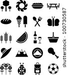 picnic icons | Shutterstock .eps vector #100730587