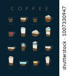 poster flat coffee menu with... | Shutterstock .eps vector #1007330947