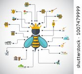 bee and honey icon set   Shutterstock .eps vector #1007479999