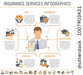insurance services concept... | Shutterstock . vector #1007903431
