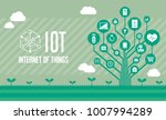 iot   internet of things  ... | Shutterstock .eps vector #1007994289