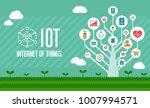 iot   internet of things  ... | Shutterstock .eps vector #1007994571