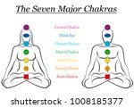 seven major chakras with names  ... | Shutterstock .eps vector #1008185377
