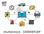 flat line vector editable... | Shutterstock .eps vector #1008589189