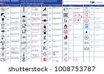 Industrial package marking vector set package handling icons symbols. Package symbols icons application rules with illustrations examples. Packaging icons symbols  Cargo marking. Box package symbols