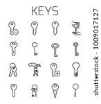 keys related vector icon set.... | Shutterstock .eps vector #1009017127