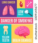 smoking danger cartoon poster... | Shutterstock .eps vector #1009145677