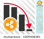 ripple falling acceleration... | Shutterstock .eps vector #1009408381