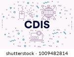 conceptual business... | Shutterstock . vector #1009482814