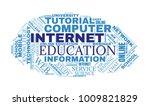 internet education concept....   Shutterstock .eps vector #1009821829