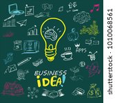 the concept for business... | Shutterstock .eps vector #1010068561