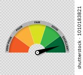 credit score gauge  poor and... | Shutterstock .eps vector #1010183821