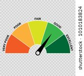 credit score gauge  poor and... | Shutterstock .eps vector #1010183824
