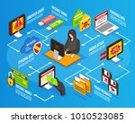 isometric infographics with... | Shutterstock . vector #1010523085