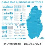 qatar map   detailed info... | Shutterstock .eps vector #1010667025