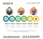 six phases management slide... | Shutterstock .eps vector #1011450499