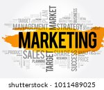 marketing word cloud collage ... | Shutterstock .eps vector #1011489025