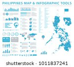 philippines map   detailed info ... | Shutterstock .eps vector #1011837241