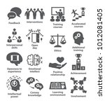 business management icons pack...   Shutterstock .eps vector #1012081405