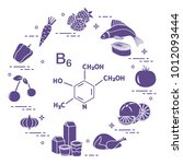 foods rich in vitamin b6....   Shutterstock .eps vector #1012093444