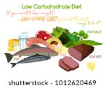 low carbohydrate diet poster.... | Shutterstock .eps vector #1012620469