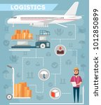 logistics of commercial freight ... | Shutterstock .eps vector #1012850899