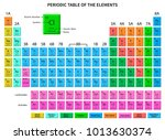 periodic table of the elements  ... | Shutterstock .eps vector #1013630374