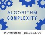algorithm complexity sign