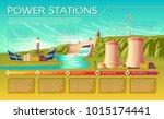 vector cartoon energy stations... | Shutterstock .eps vector #1015174441