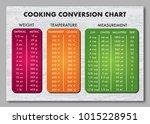 cooking measurement table chart ...   Shutterstock .eps vector #1015228951