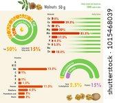 infographic illustration of... | Shutterstock .eps vector #1015468039