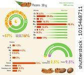 infographic illustration of... | Shutterstock .eps vector #1015468711