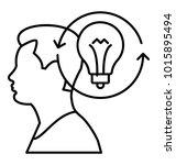 man avatar with light bulb.... | Shutterstock .eps vector #1015895494