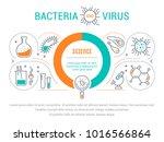 line illustration of bacteria... | Shutterstock .eps vector #1016566864