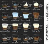 coffee shop menu design. vector ... | Shutterstock .eps vector #1016638099