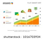 three financial area charts... | Shutterstock .eps vector #1016703934