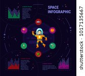 space infographic set with... | Shutterstock .eps vector #1017135667