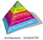 maslow pyramid | Shutterstock .eps vector #101833759