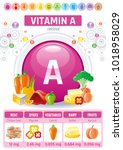 retinol vitamin a food icons.... | Shutterstock .eps vector #1018958029